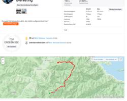 Zwift Auffahrt 2x Mont Ventoux